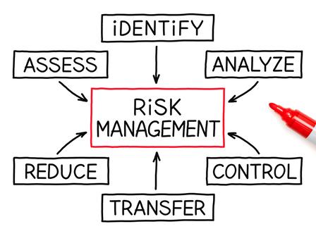 Methoden der strategischen Unternehmensplanung – Neue Forderung der ISO 9001:2015
